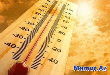 FHN: Bu il Azərbaycanda çox isti hava olmayıb